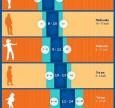 Thời gian ngủ tốt nhất cho sức khỏe theo từng lứa tuổi